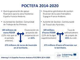 POCTEFA 2014-2020 189 M €
